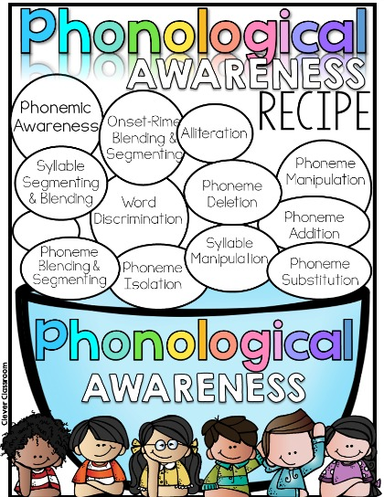 Phonemic and Phonological Awareness Skills.