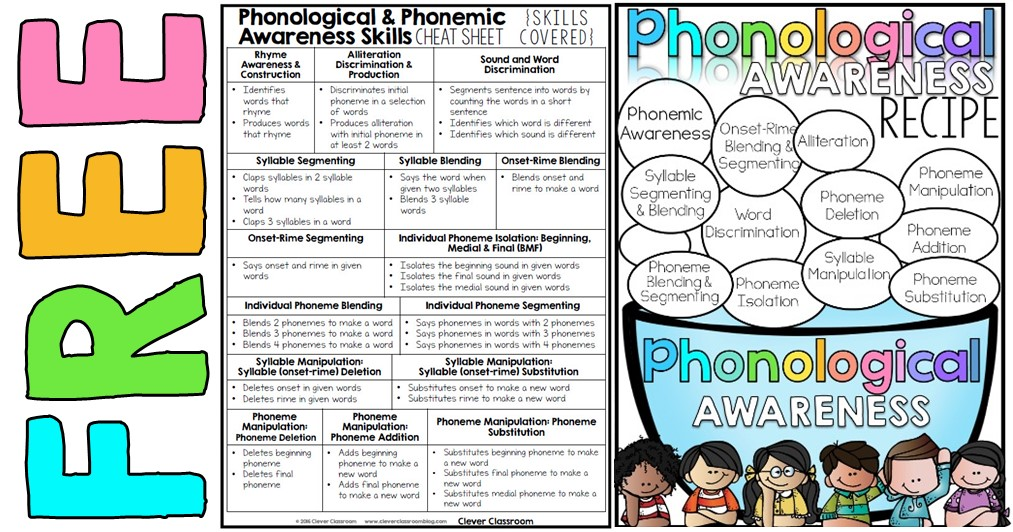 Phonological and phonemic Awareness skills cheat sheet