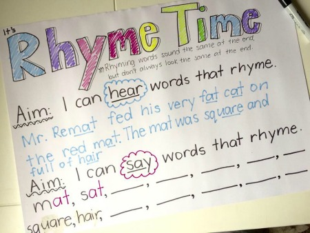 Rhyme Time anchor chart and free download to work on rhyme identification and construction