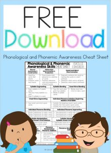 Phonological and Phonemic Awareness CHEAT SHEET free download via Clever Classroom